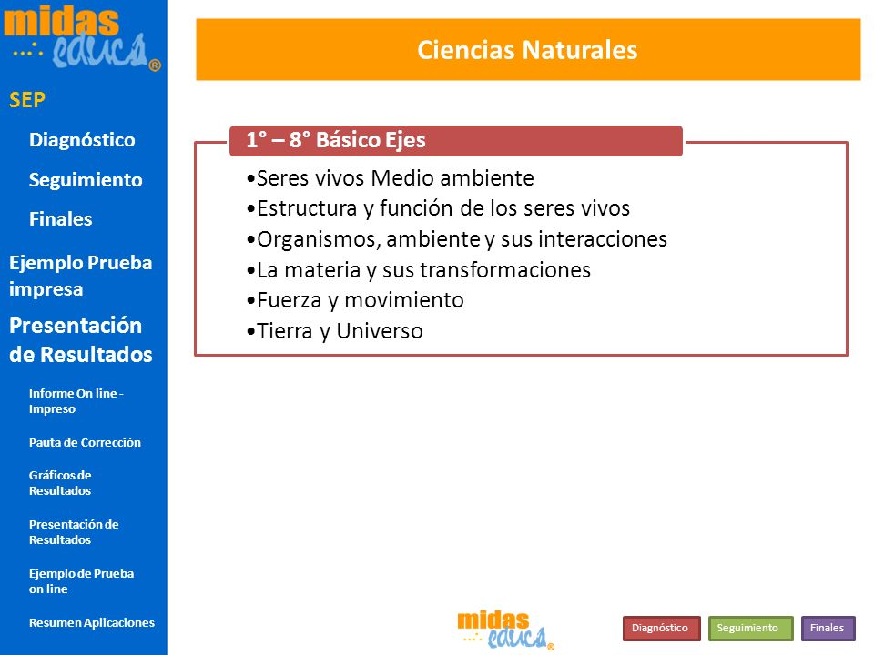 COM CIEN 1RO-8VO SEP Ciencias Naturales SEP 1° – 8° Básico Ejes