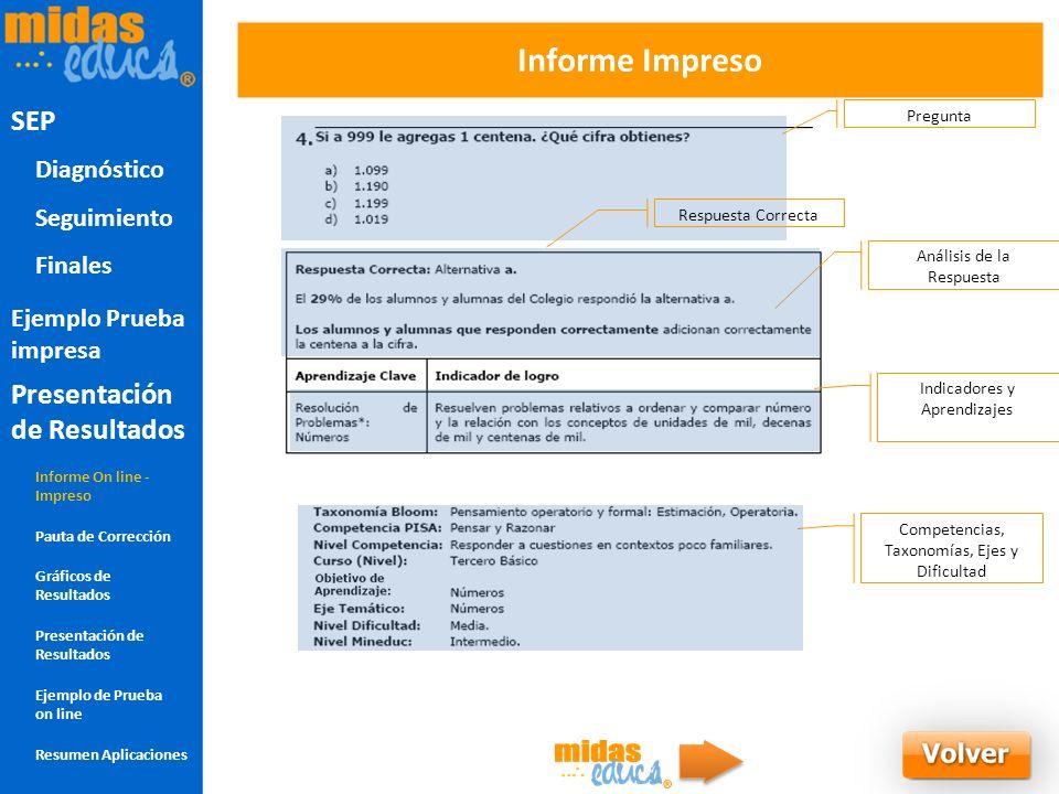 Comp Lectora ingles Informe Impreso