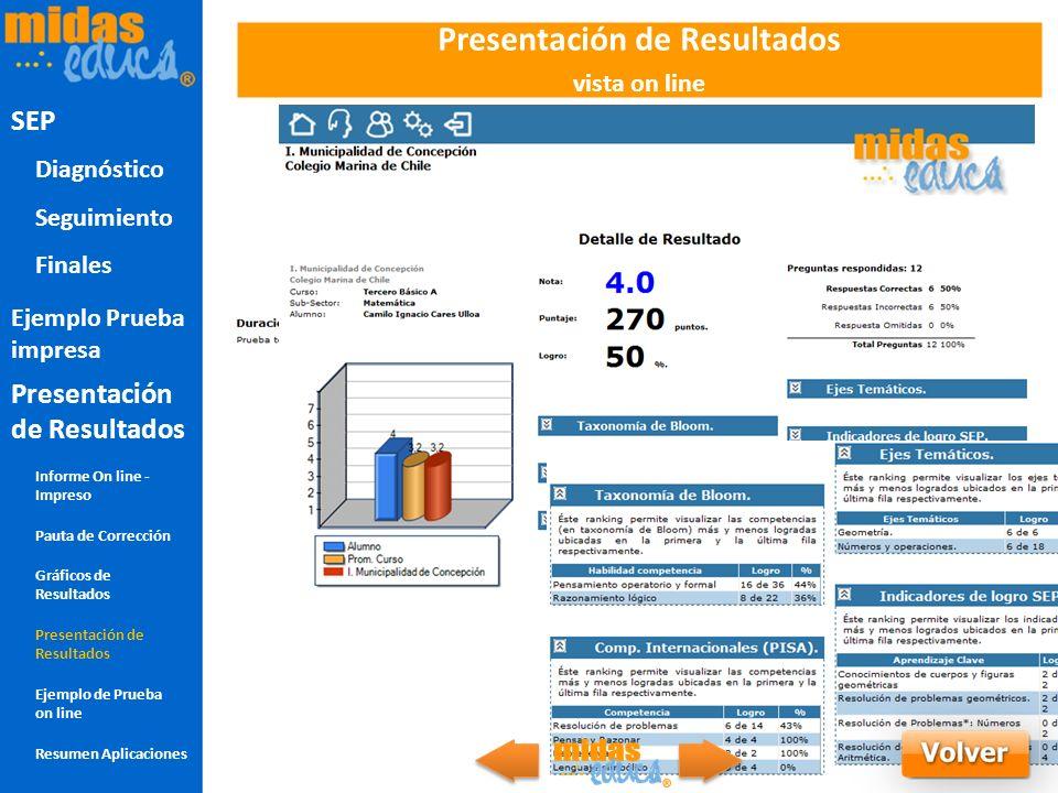 SEP Presentacion de Resultados