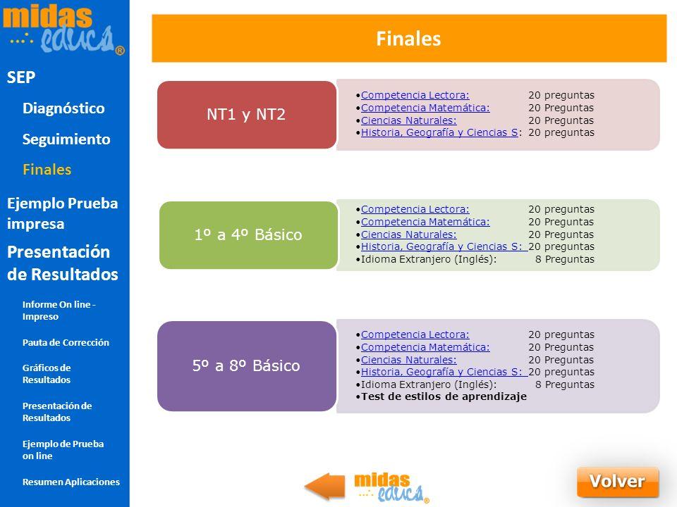 Finales SEP Finales SEP Presentación de Resultados Diagnóstico