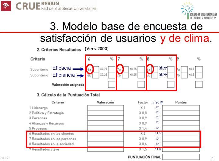 3. Modelo base de encuesta de satisfacción de usuarios y de clima.