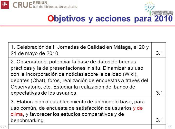 Objetivos y acciones para 2010