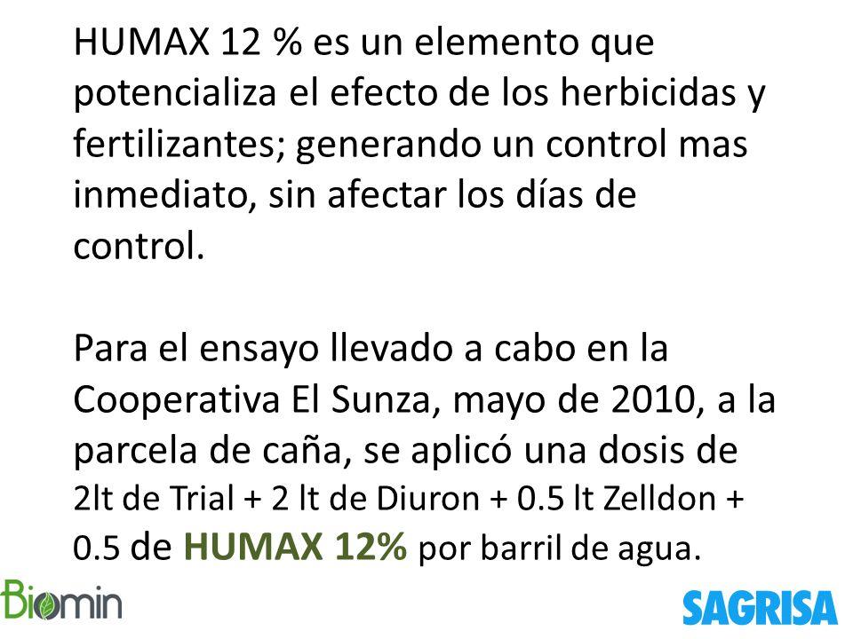 HUMAX 12 % es un elemento que potencializa el efecto de los herbicidas y fertilizantes; generando un control mas inmediato, sin afectar los días de control.