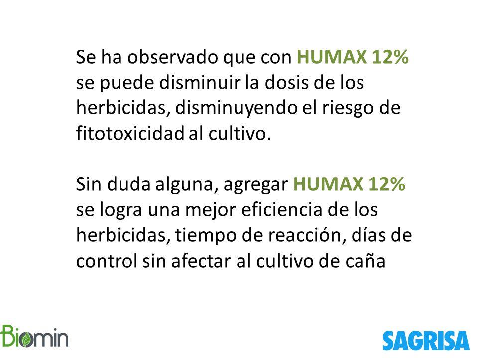 Se ha observado que con HUMAX 12% se puede disminuir la dosis de los herbicidas, disminuyendo el riesgo de fitotoxicidad al cultivo.
