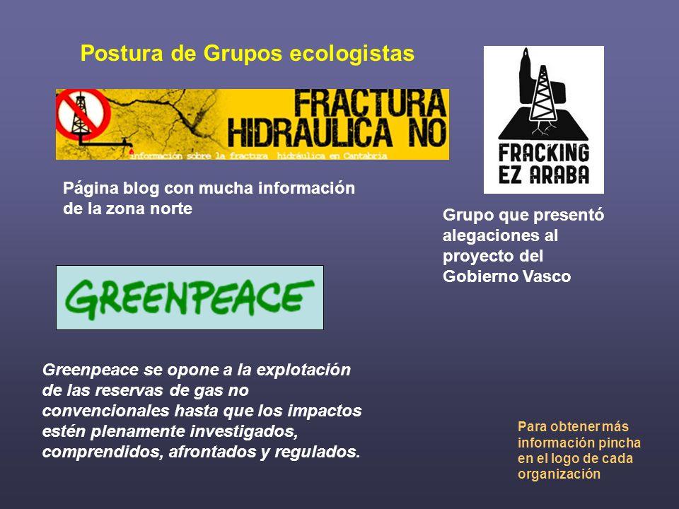 Postura de Grupos ecologistas