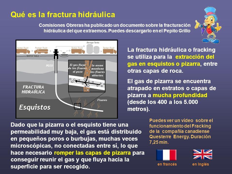 Qué es la fractura hidráulica