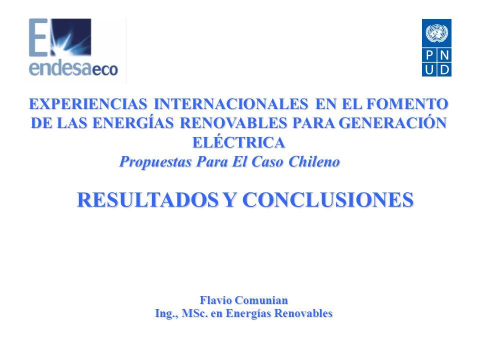 RESULTADOS Y CONCLUSIONES Ing., MSc. en Energías Renovables
