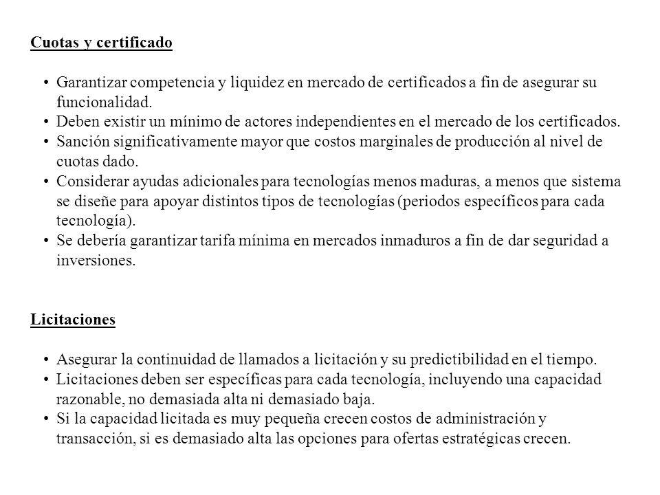 Cuotas y certificado Garantizar competencia y liquidez en mercado de certificados a fin de asegurar su funcionalidad.
