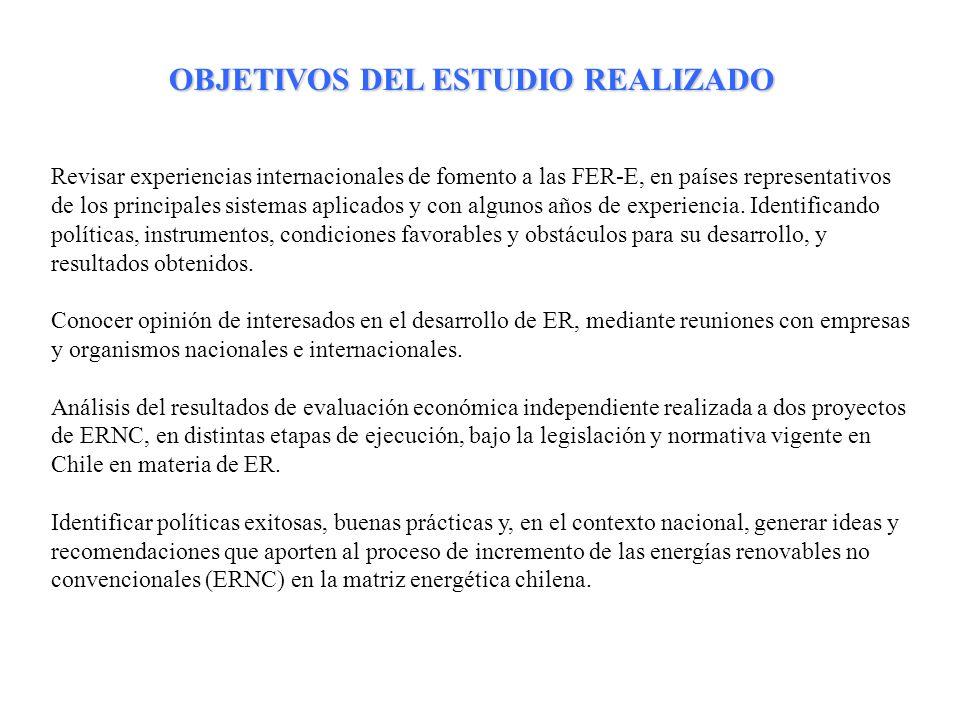 OBJETIVOS DEL ESTUDIO REALIZADO