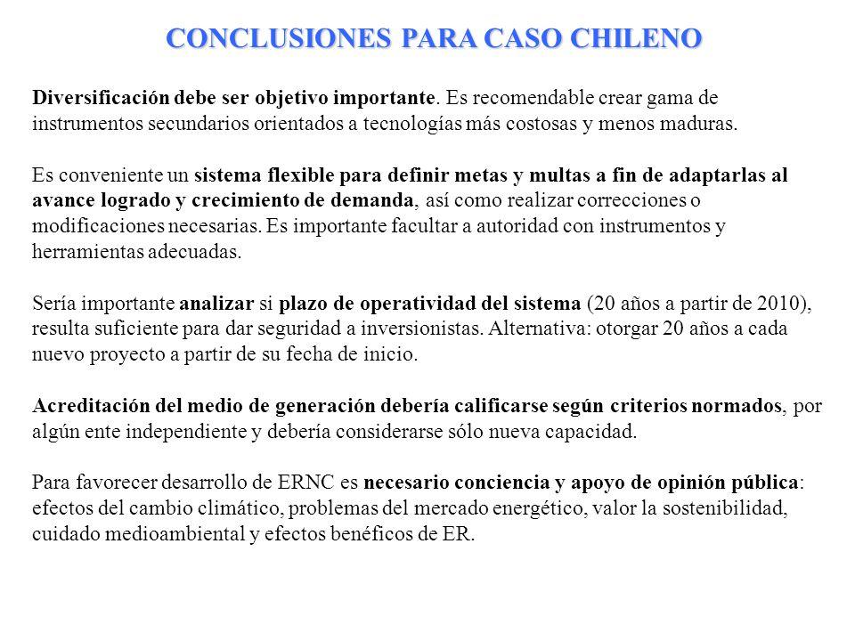 CONCLUSIONES PARA CASO CHILENO