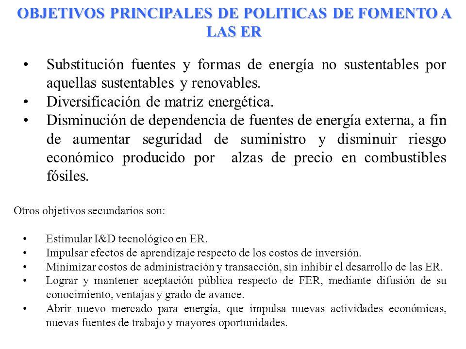 OBJETIVOS PRINCIPALES DE POLITICAS DE FOMENTO A LAS ER