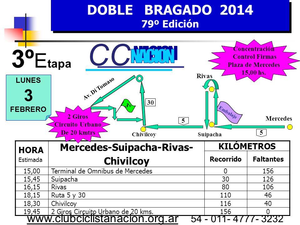 Mercedes-Suipacha-Rivas-Chivilcoy