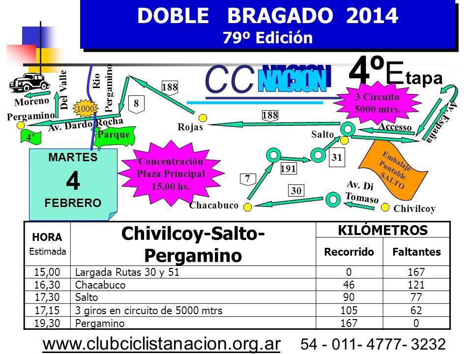 Chivilcoy-Salto-Pergamino