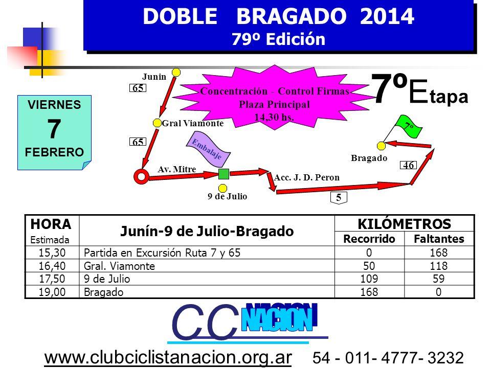 Concentración - Control Firmas Junín-9 de Julio-Bragado