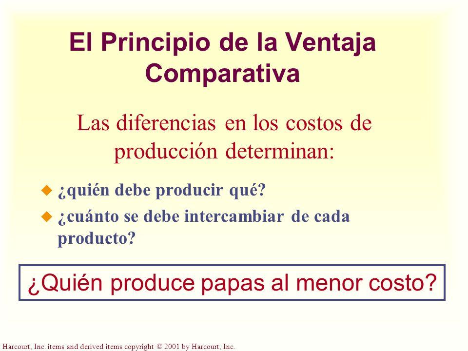 El Principio de la Ventaja Comparativa
