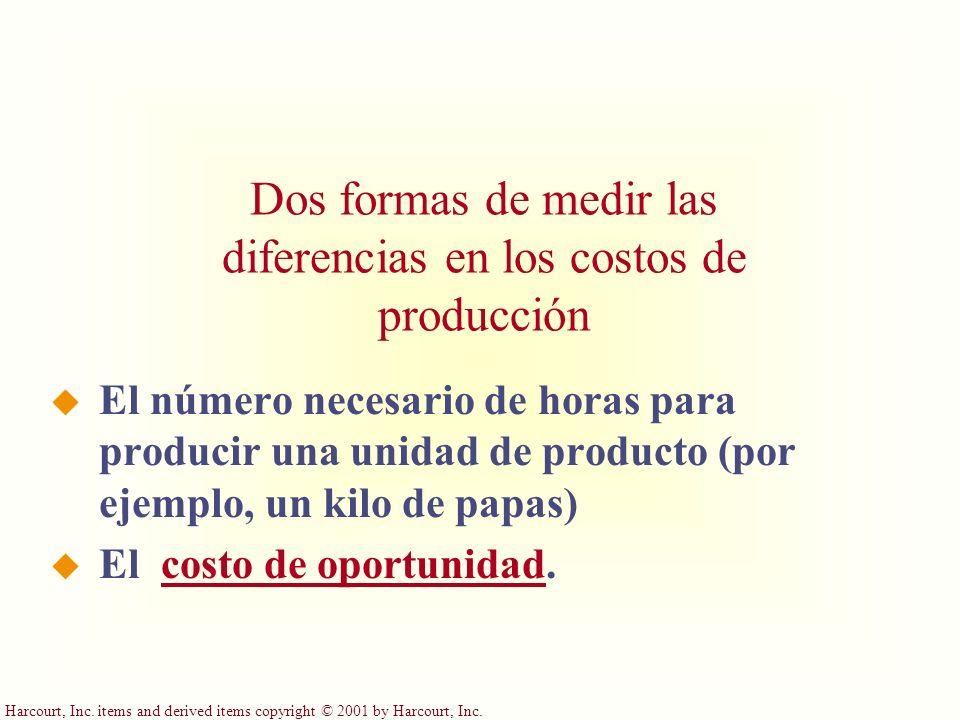 Dos formas de medir las diferencias en los costos de producción