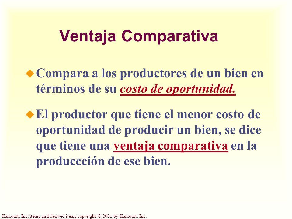 Ventaja Comparativa Compara a los productores de un bien en términos de su costo de oportunidad.