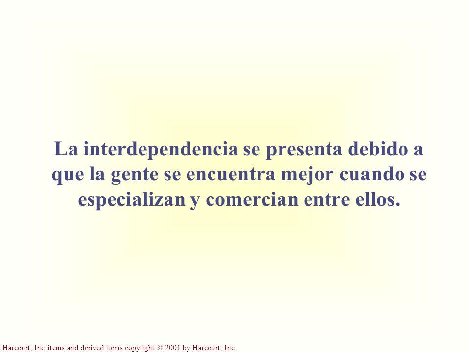 La interdependencia se presenta debido a que la gente se encuentra mejor cuando se especializan y comercian entre ellos.