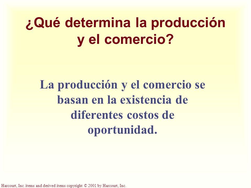 ¿Qué determina la producción y el comercio