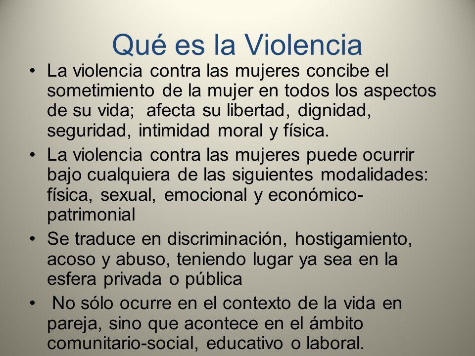 Qué es la Violencia