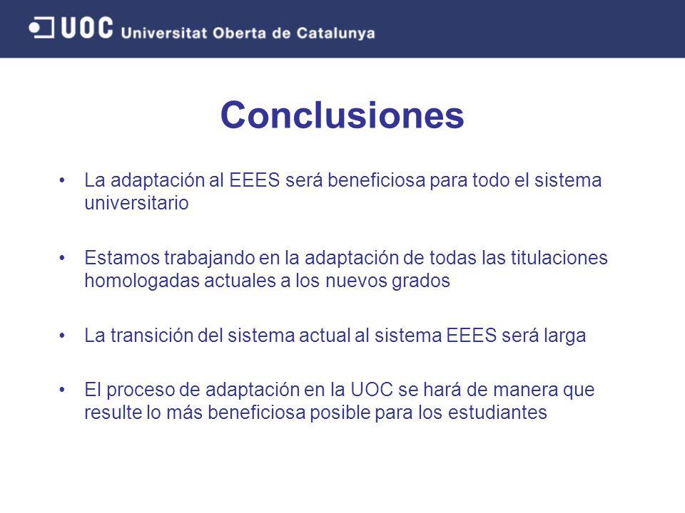 Conclusiones La adaptación al EEES será beneficiosa para todo el sistema universitario.