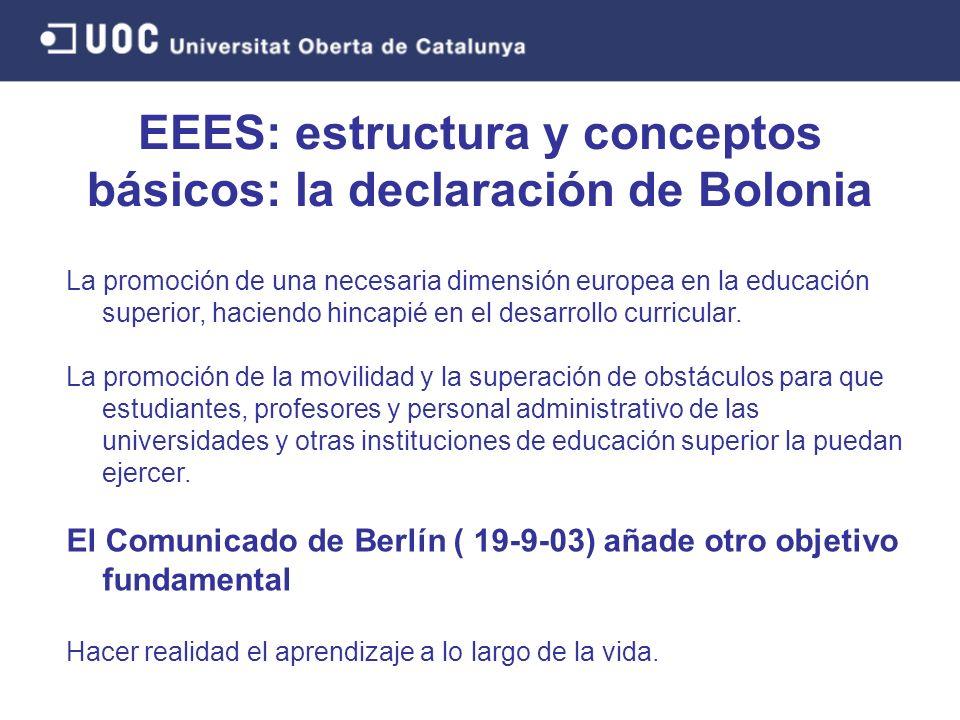 EEES: estructura y conceptos básicos: la declaración de Bolonia
