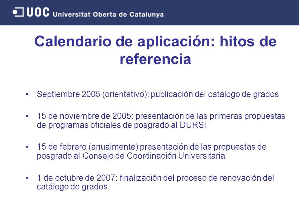 Calendario de aplicación: hitos de referencia