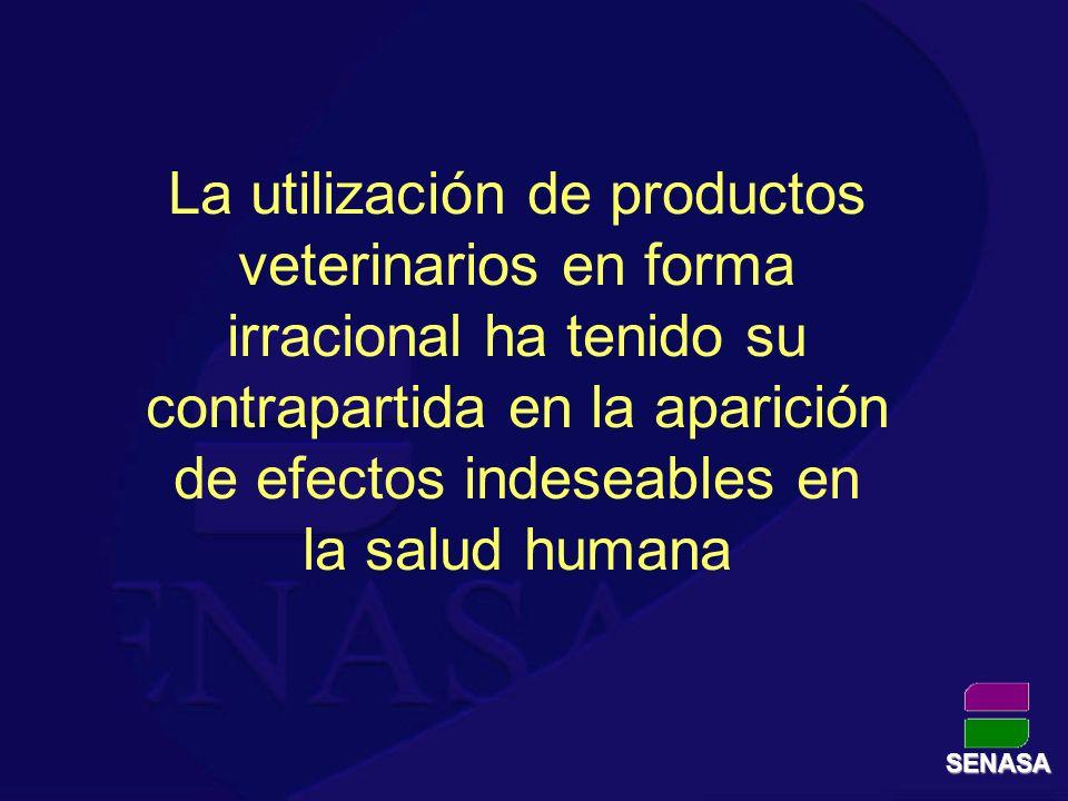 La utilización de productos veterinarios en forma irracional ha tenido su contrapartida en la aparición de efectos indeseables en la salud humana