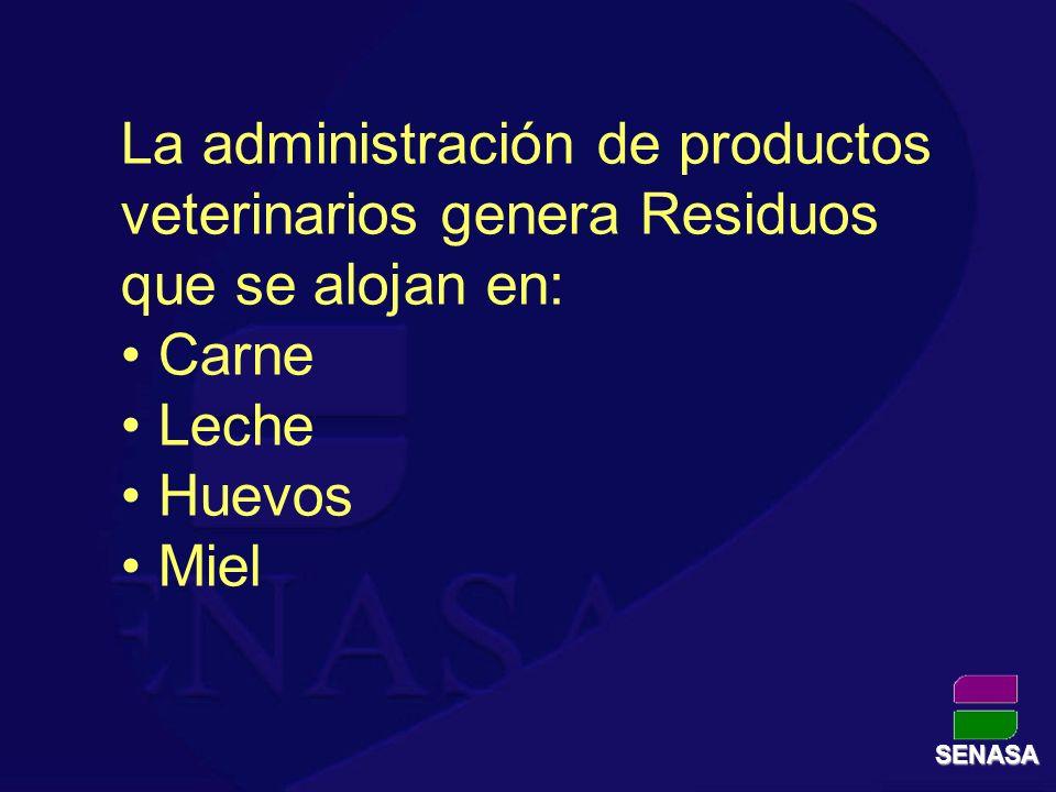 La administración de productos veterinarios genera Residuos que se alojan en: