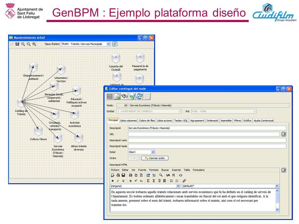 GenBPM : Ejemplo plataforma diseño