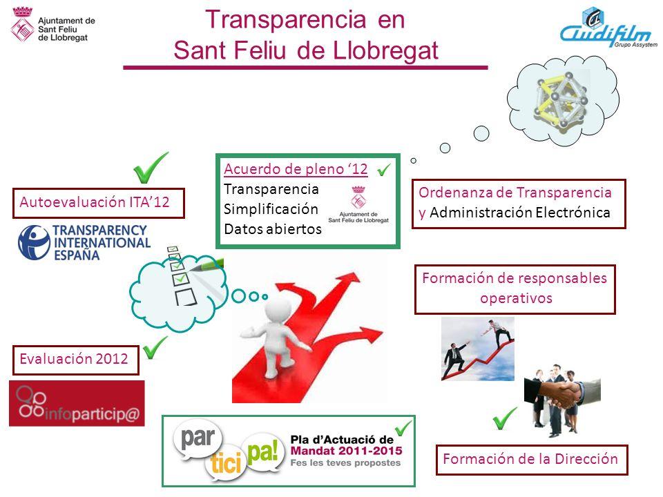 Transparencia en Sant Feliu de Llobregat