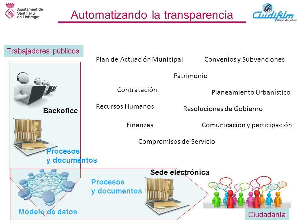 Automatizando la transparencia
