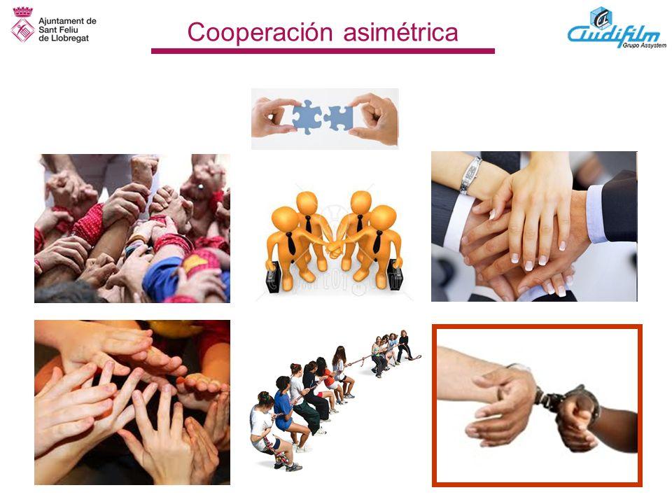 Cooperación asimétrica