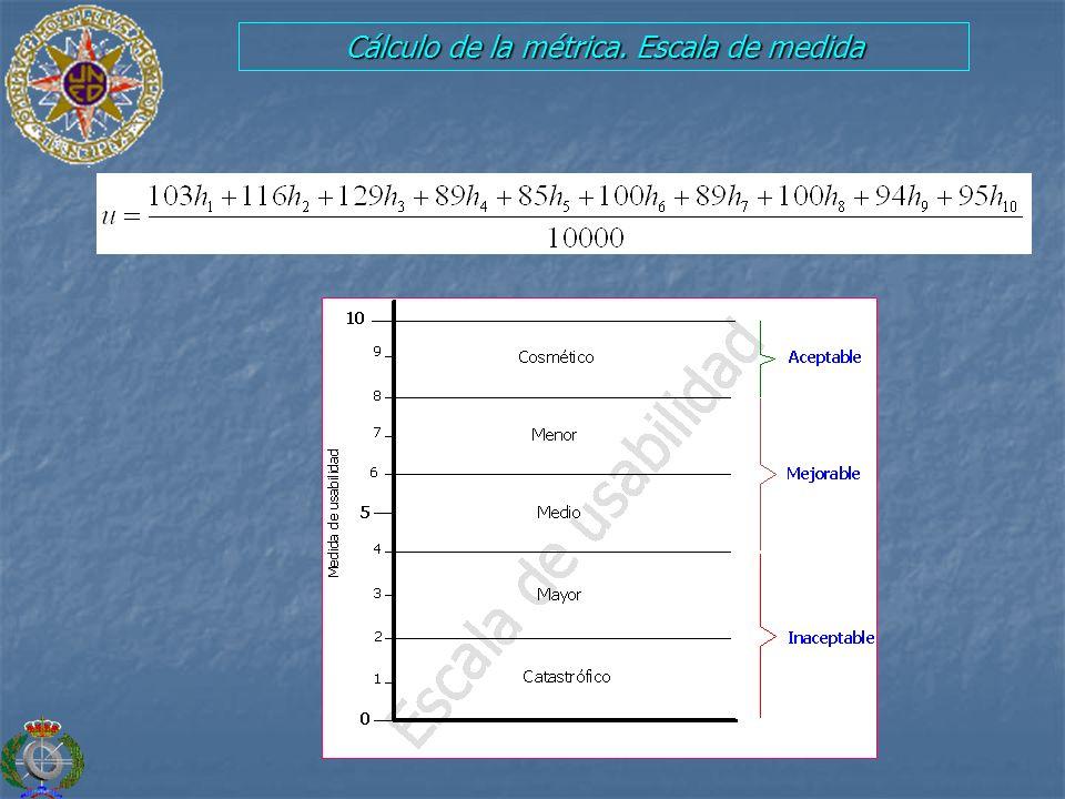 Cálculo de la métrica. Escala de medida