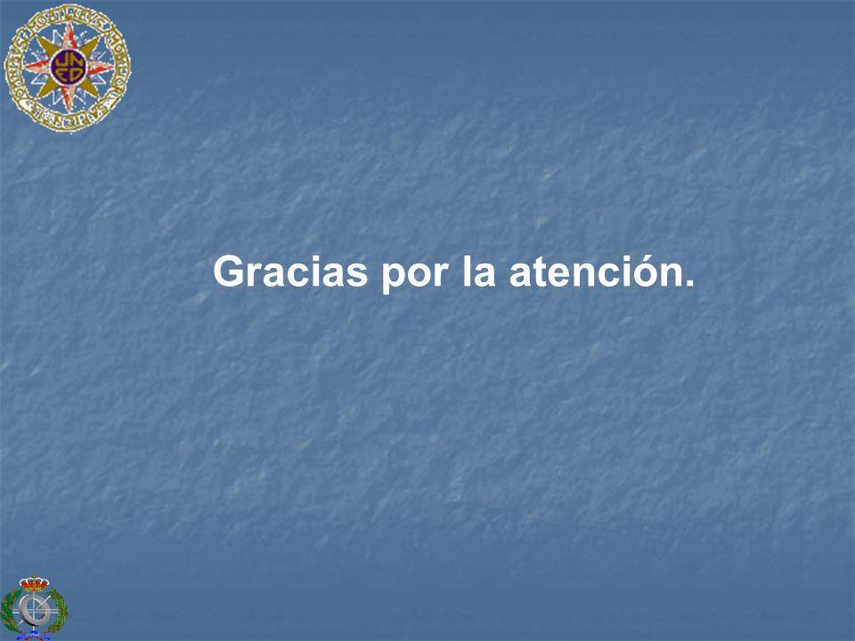 Gracias por la atención.