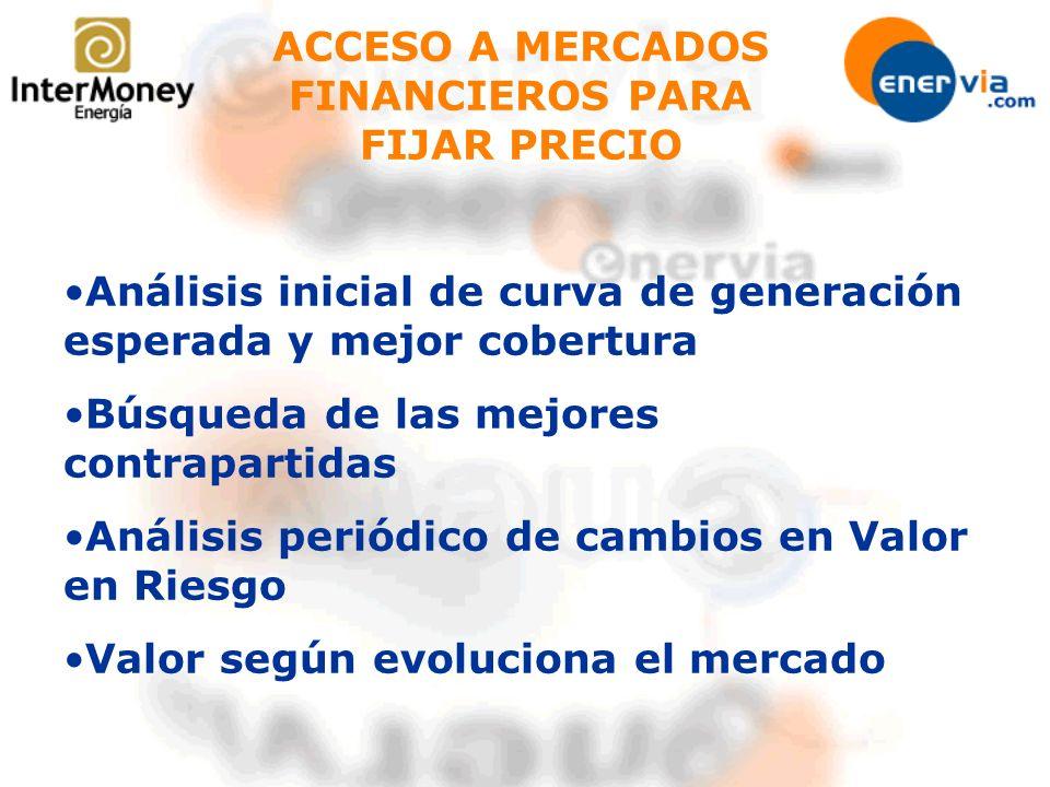 ACCESO A MERCADOS FINANCIEROS PARA FIJAR PRECIO