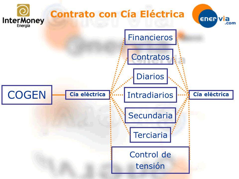 Contrato con Cía Eléctrica