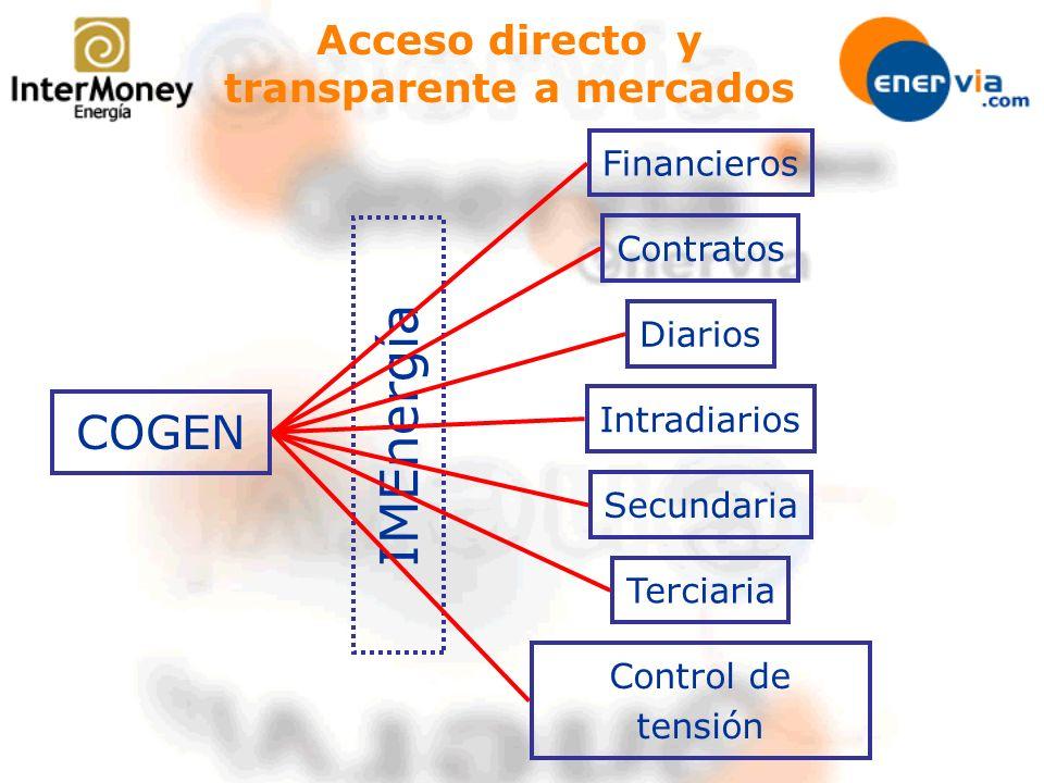 Acceso directo y transparente a mercados