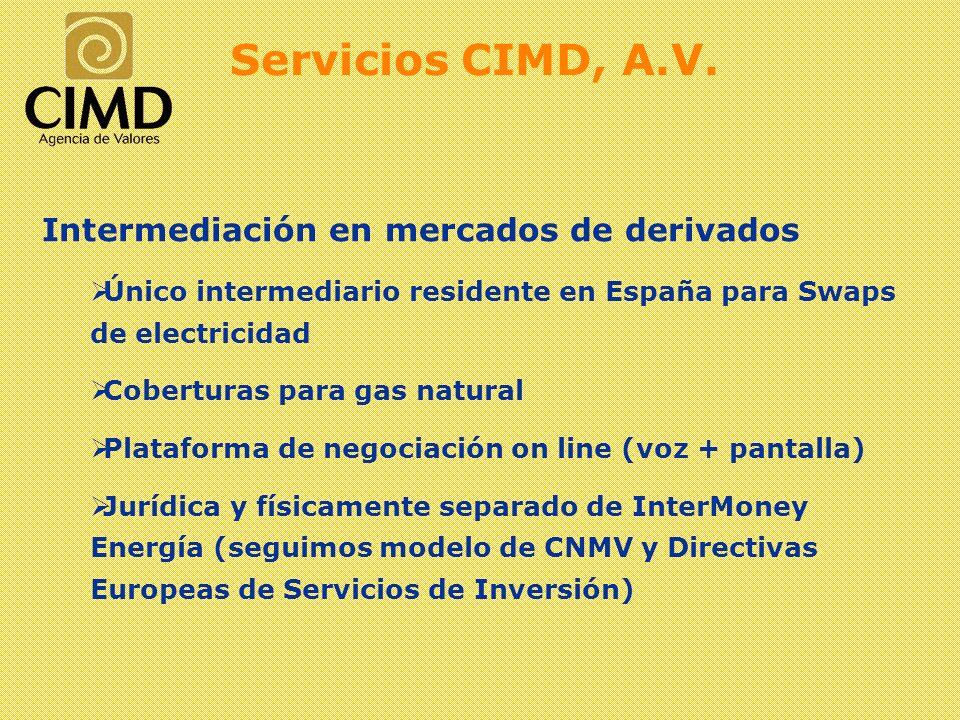 Servicios CIMD, A.V. Intermediación en mercados de derivados