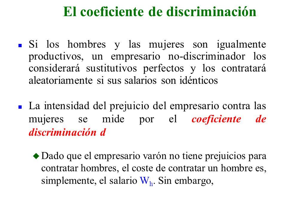 El coeficiente de discriminación