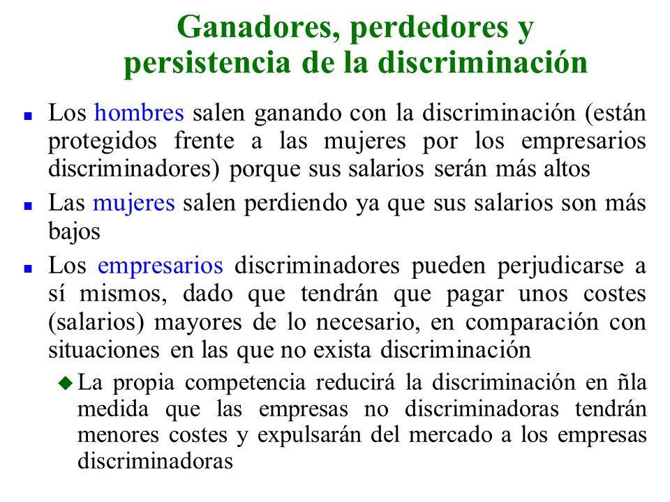 Ganadores, perdedores y persistencia de la discriminación