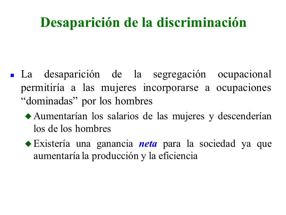 Desaparición de la discriminación