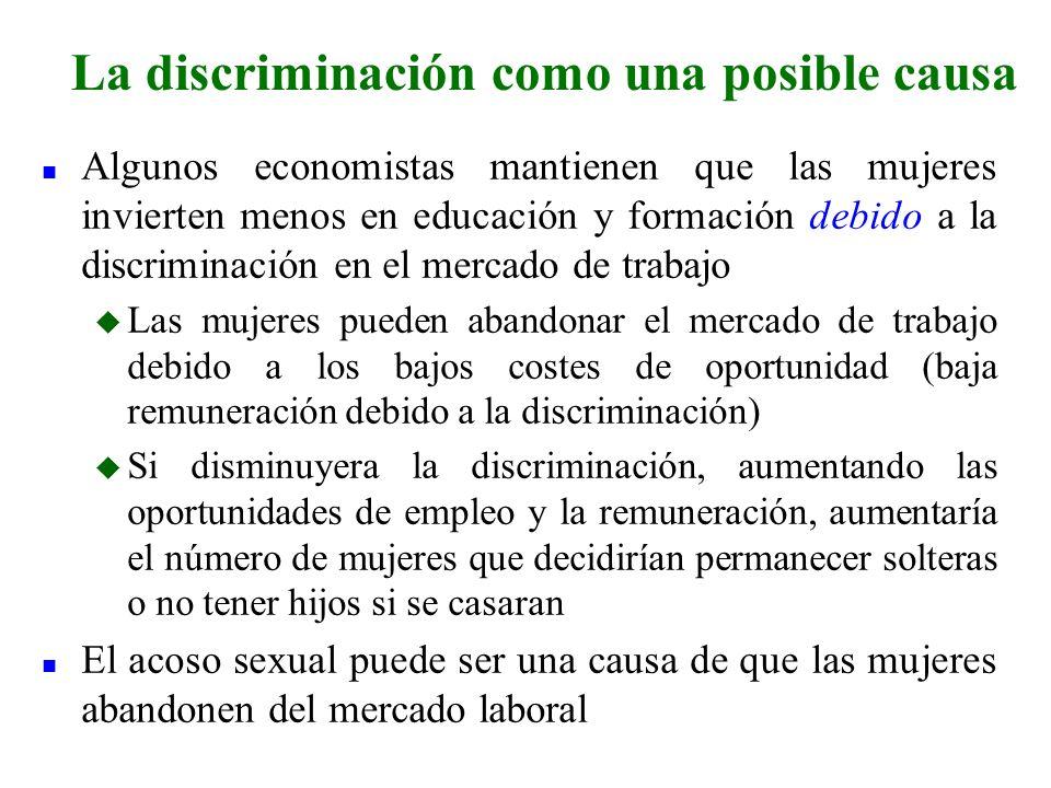 La discriminación como una posible causa