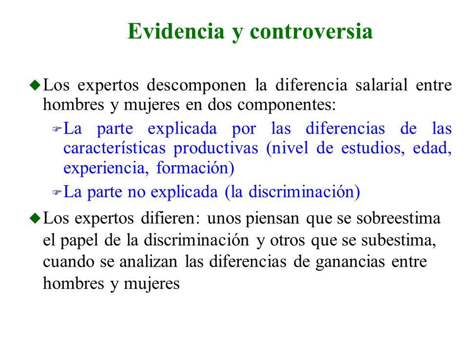 Evidencia y controversia