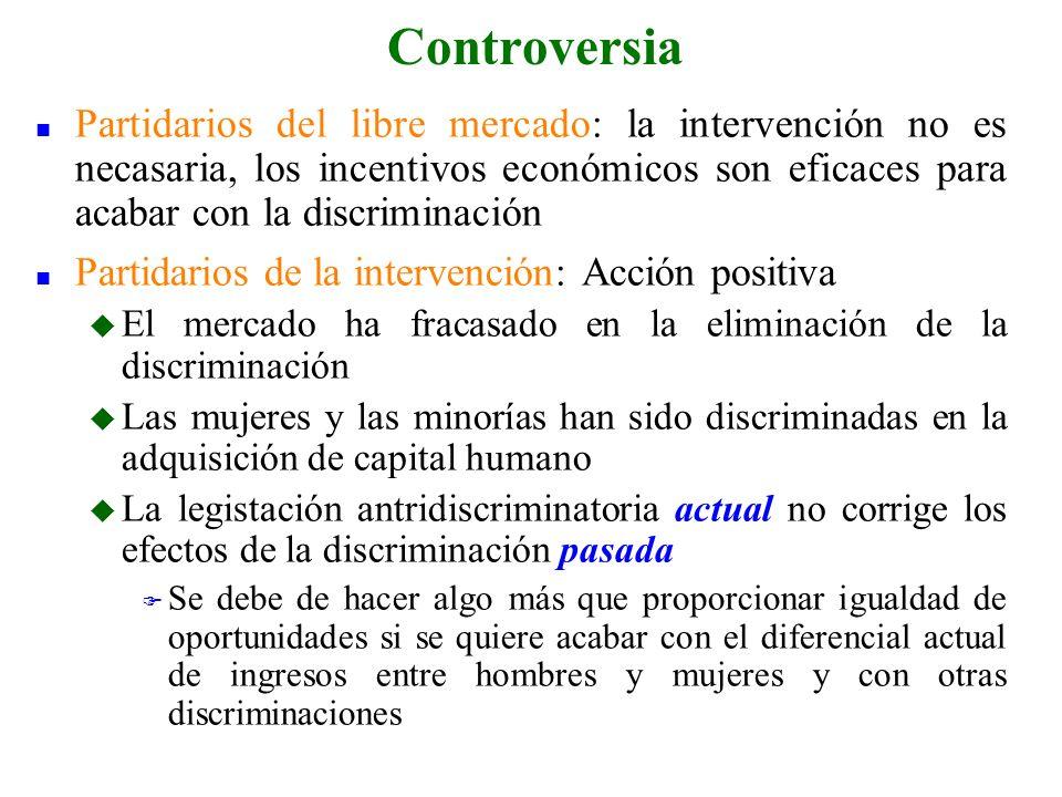 ControversiaPartidarios del libre mercado: la intervención no es necasaria, los incentivos económicos son eficaces para acabar con la discriminación.