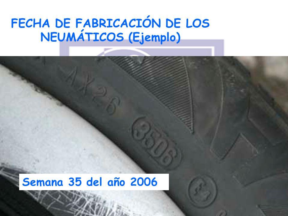 FECHA DE FABRICACIÓN DE LOS NEUMÁTICOS (Ejemplo)