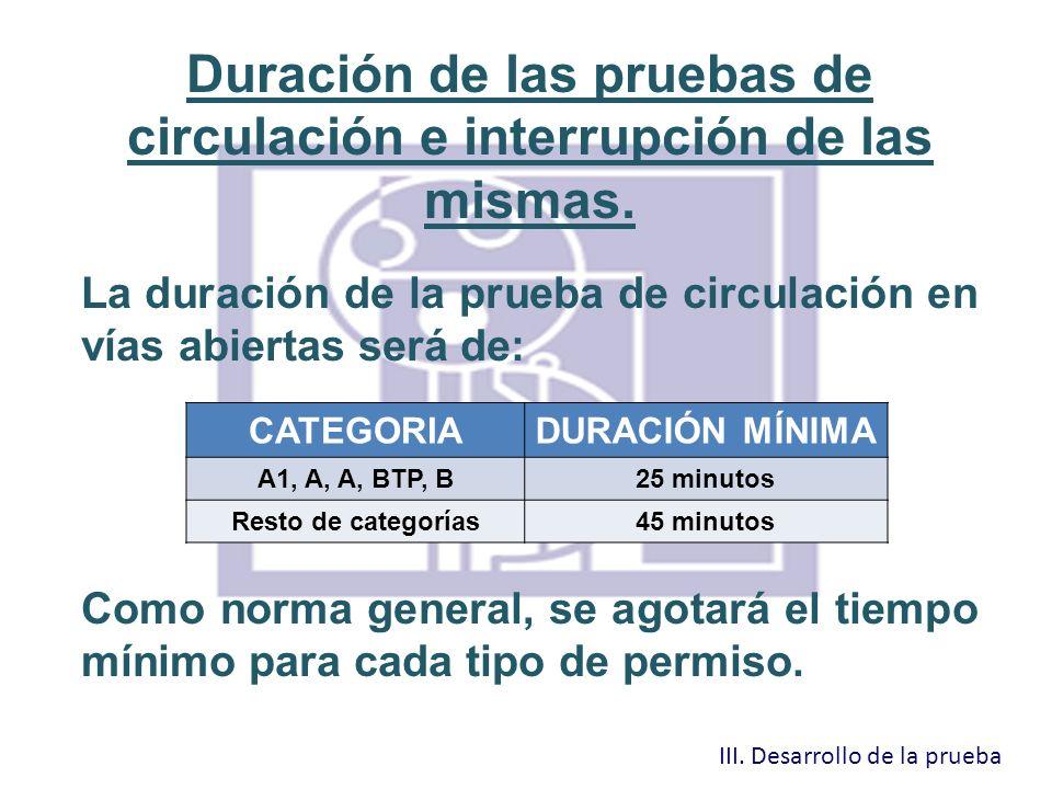 Duración de las pruebas de circulación e interrupción de las mismas.