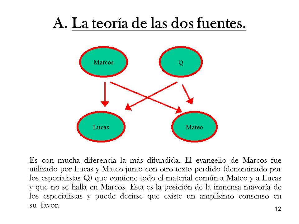 A. La teoría de las dos fuentes.