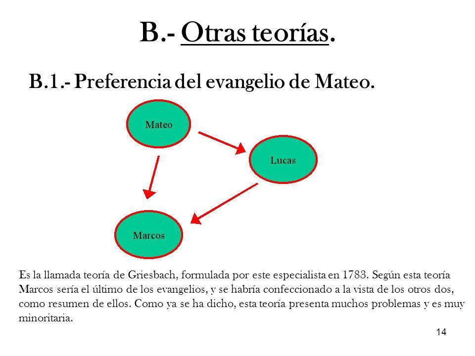 B.- Otras teorías. B.1.- Preferencia del evangelio de Mateo.