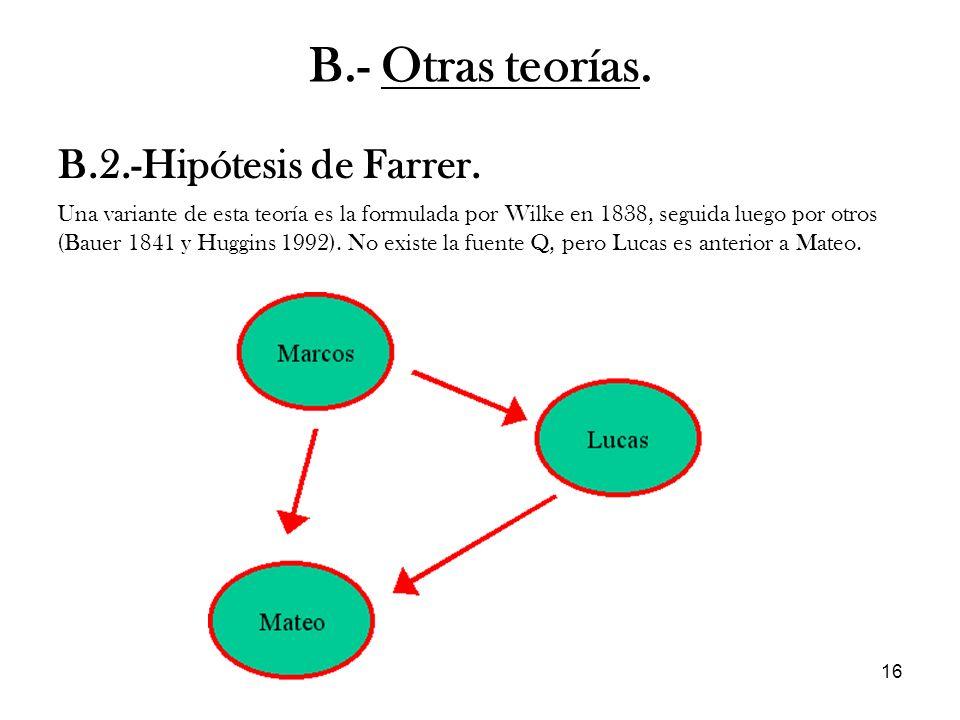 B.- Otras teorías. B.2.-Hipótesis de Farrer.